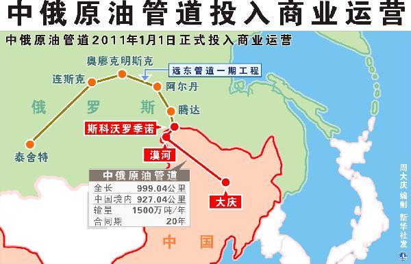 中国 原油/图表:中俄原油管道投入商业运营新华社发